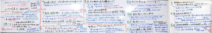 yamauchi_bansho